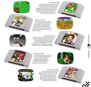 jeux emblématiques nintendo 64 retrogaming antoine pascal